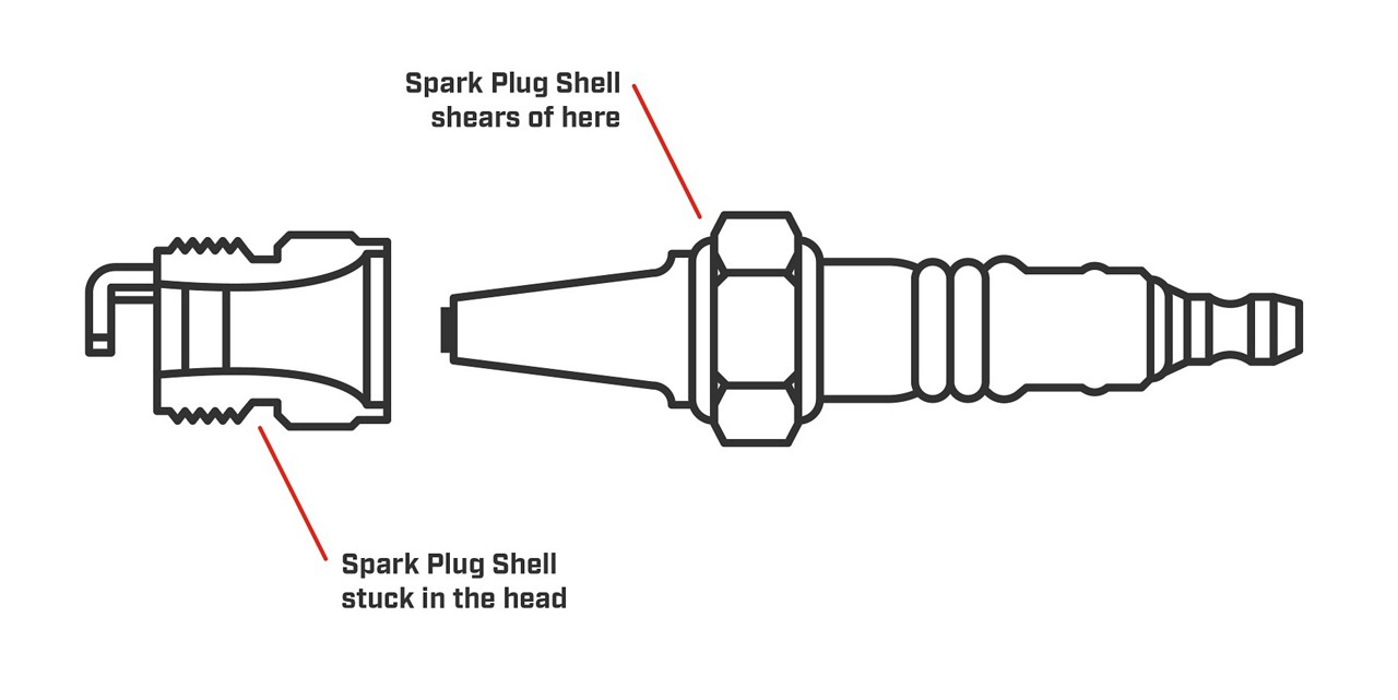 How To Remove A Broken Spark Plug Champion Auto Parts Yamaha Outboard Wiring Diagram The Construction Of Shell Is Like Hollow Bolt If You Exceed Recommended Torque Can Shear Off Below Hex